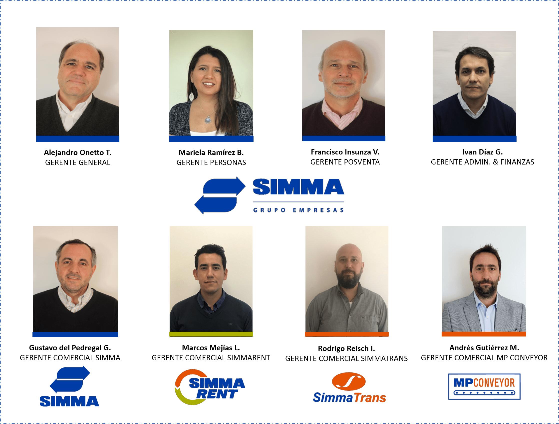 Grupo Simma Organigrama
